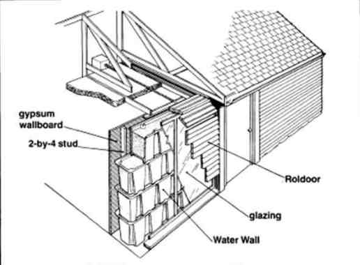 Diy passive heating cooling diysufficient for Water wall plans